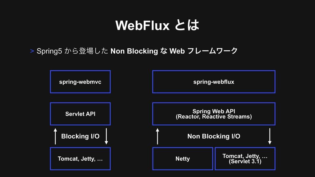 WebFlux ͱ > Spring5 ͔Βొͨ͠ Non Blocking ͳ Web ...
