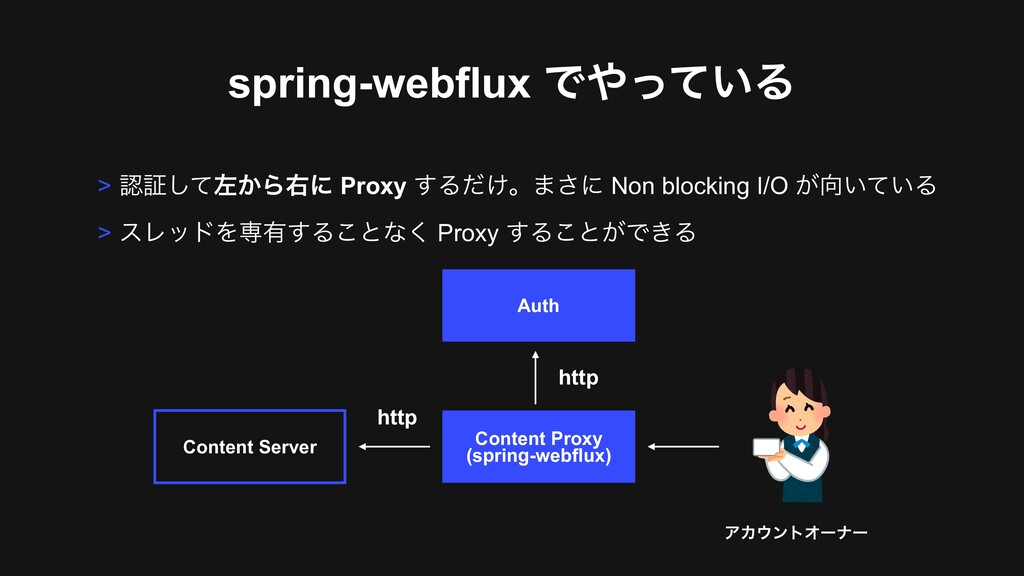 spring-webflux Ͱ͍ͬͯΔ Content Proxy (spring-we...