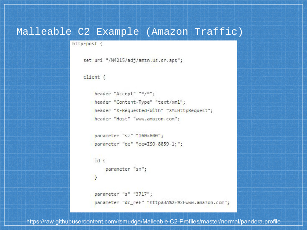 Malleable C2 Example (Amazon Traffic) https://r...