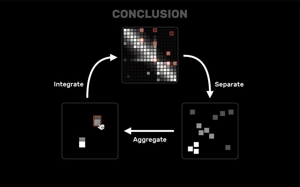 CONCLUSION Integrate Aggregate Separate