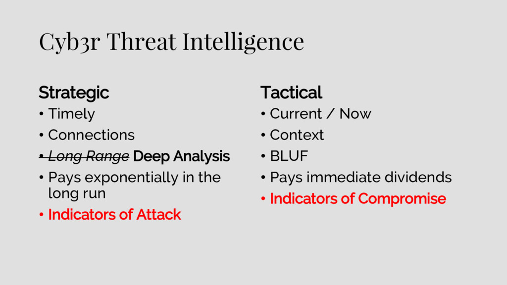 Cyb3r Threat Intelligence Strategic • Timely • ...