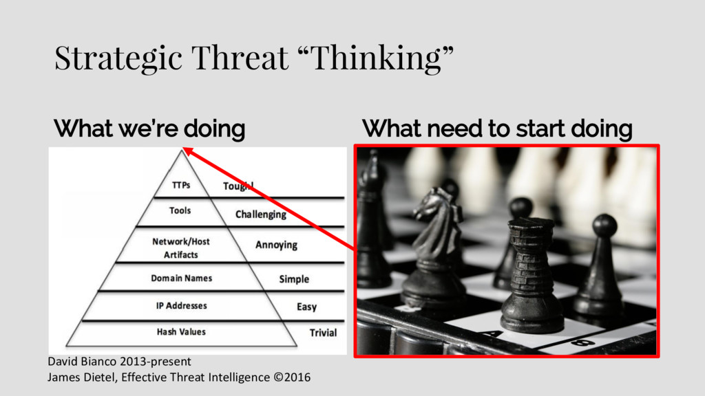 "Strategic Threat ""Thinking"" What we're doing Wh..."