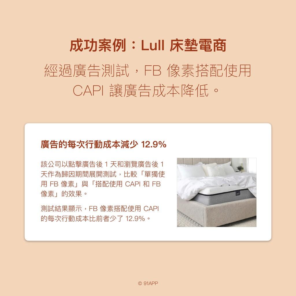 © 91APP 成功案例:Lull 床墊電商 經過廣告測試,FB 像素搭配使⽤ CAPI 讓廣...