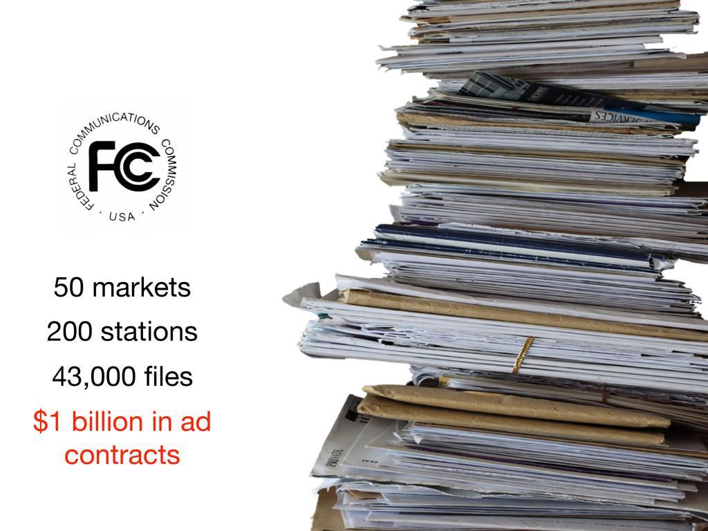 43,000 files 50 markets 200 stations $1 billion ...