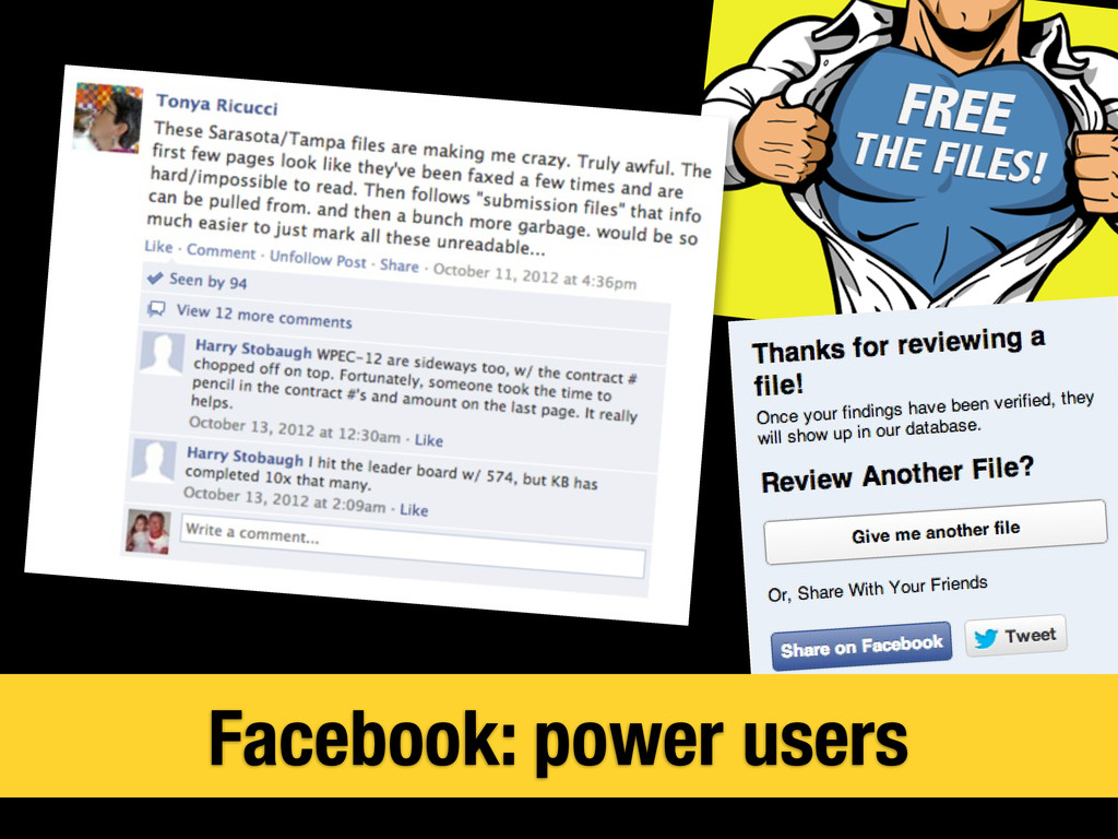 Facebook: power users
