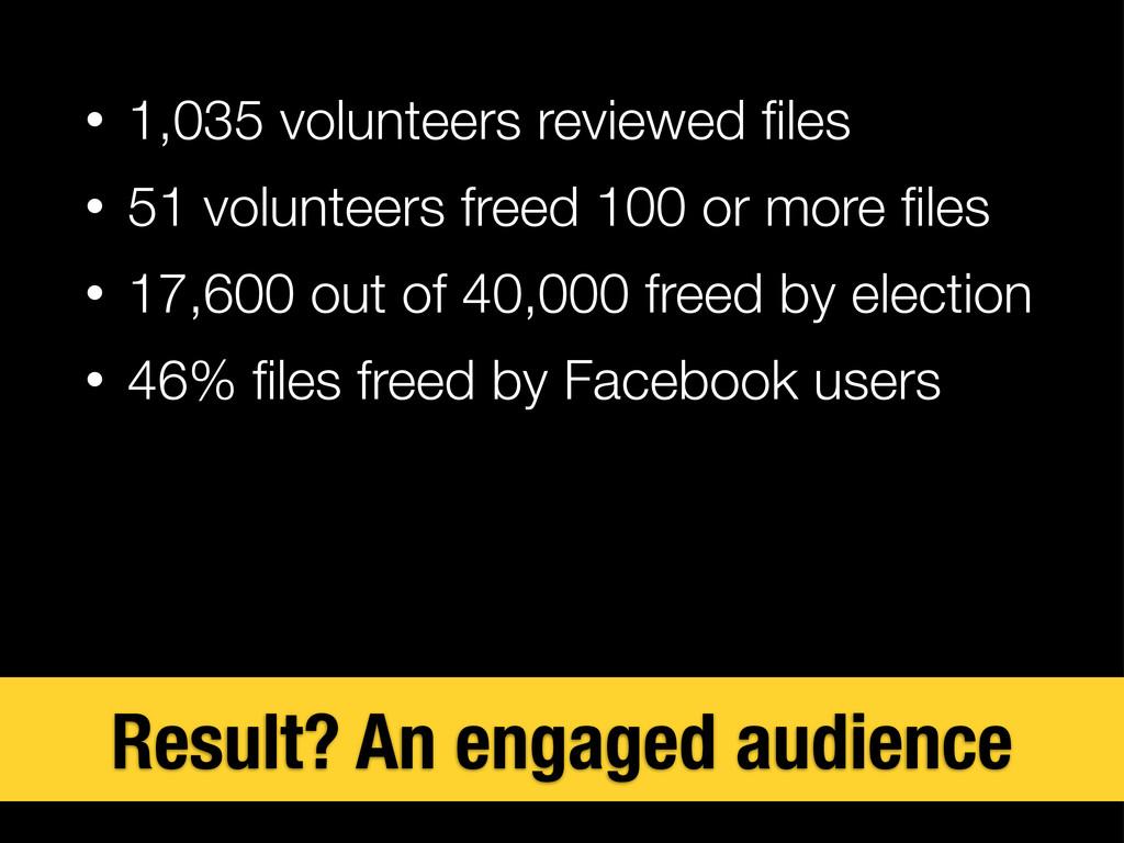 • 1,035 volunteers reviewed files • 51 volunteer...