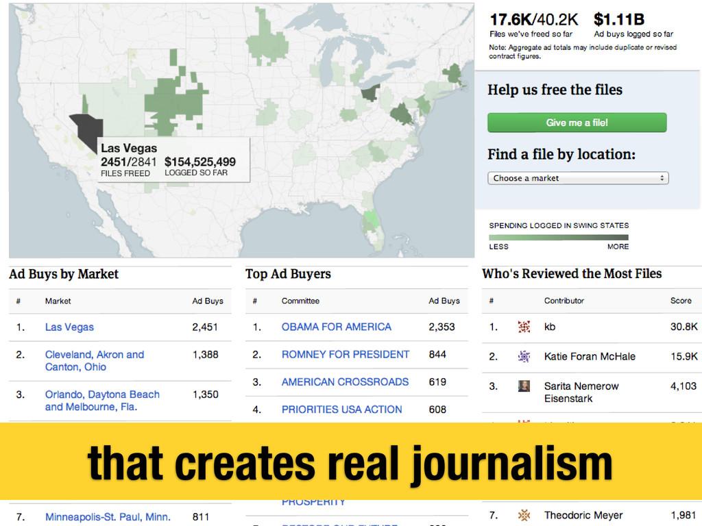 that creates real journalism