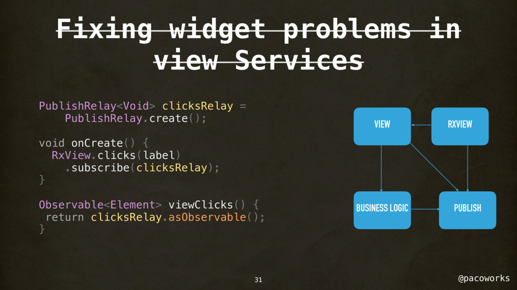 @pacoworks Fixing widget problems in view Servi...