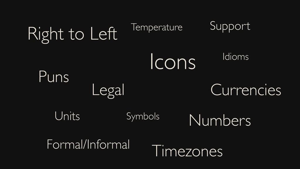 Right to Left Icons Symbols Puns Timezones Lega...