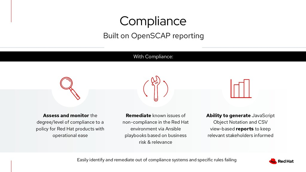 Compliance Built on OpenSCAP reporting Assess a...
