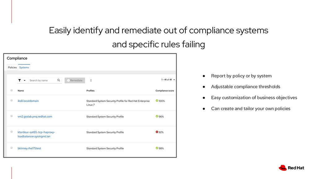Easily identify and remediate out of compliance...