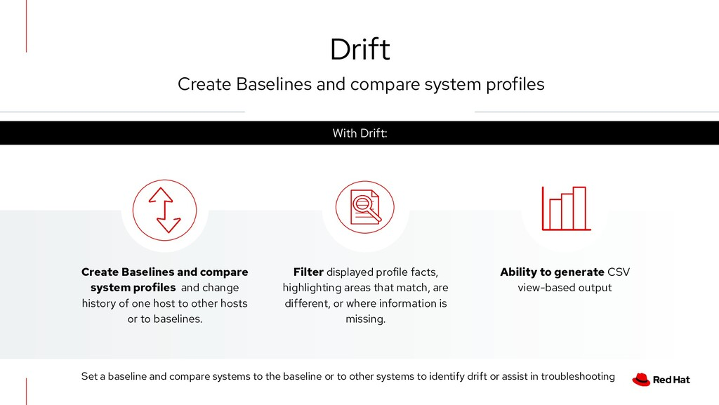 Drift Create Baselines and compare system profi...