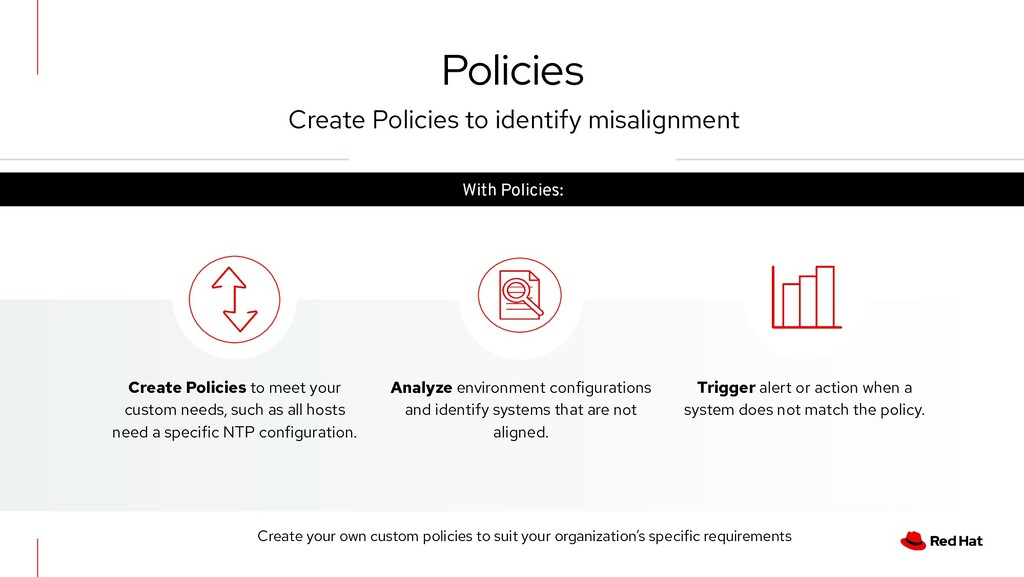 Policies Create Policies to identify misalignme...