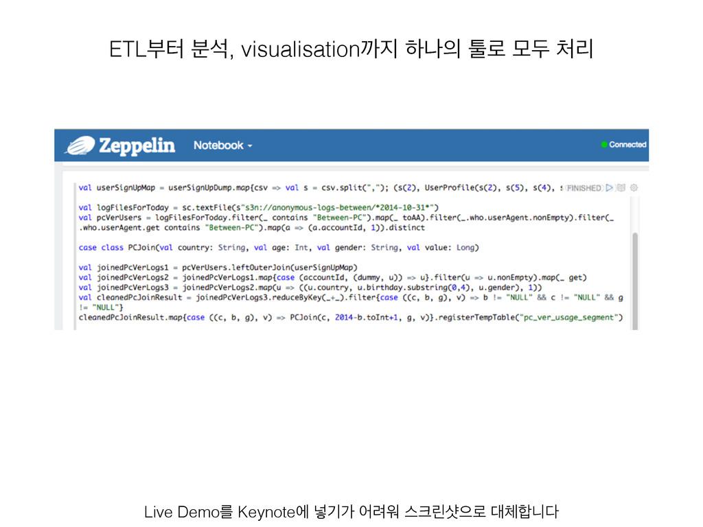 Live Demoܳ Keynoteী ֍ӝо য۰ਕ झܽࢫਵ۽ פ ETLࠗఠ ...
