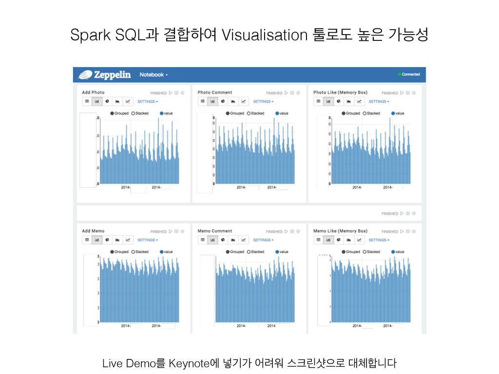 Live Demoܳ Keynoteী ֍ӝо য۰ਕ झܽࢫਵ۽ פ Spark ...