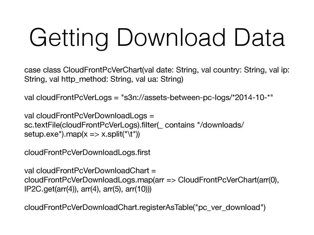 Getting Download Data case class CloudFrontPcVe...