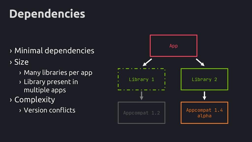 Dependencies › Minimal dependencies › Size › Ma...