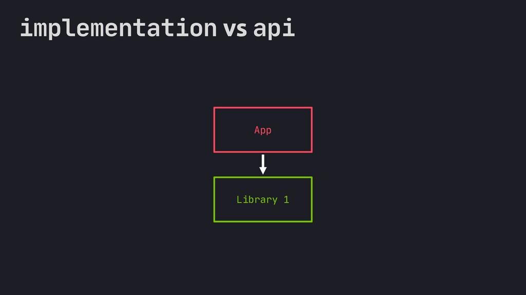 implementation vs api Library 1 App