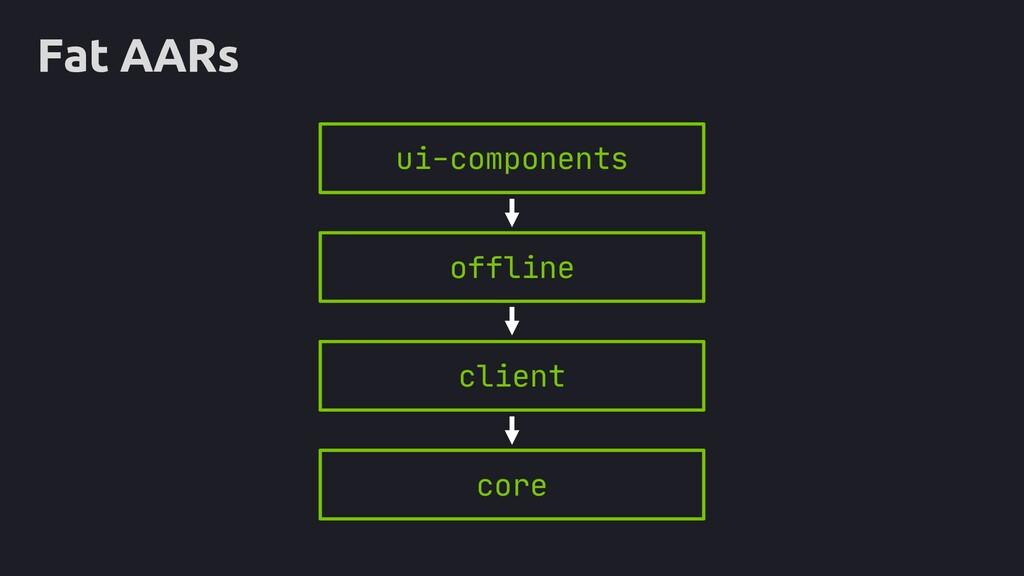 Fat AARs ui-components core offline client