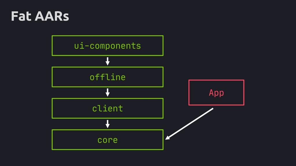 Fat AARs ui-components core offline client App