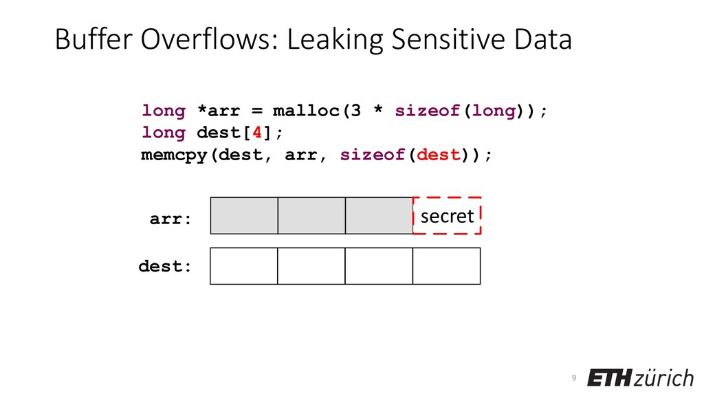 Buffer Overflows: Leaking Sensitive Data 9 long...