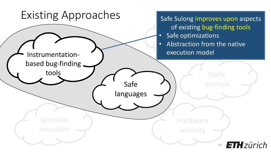 Symbolic execution Hardware security Static ana...