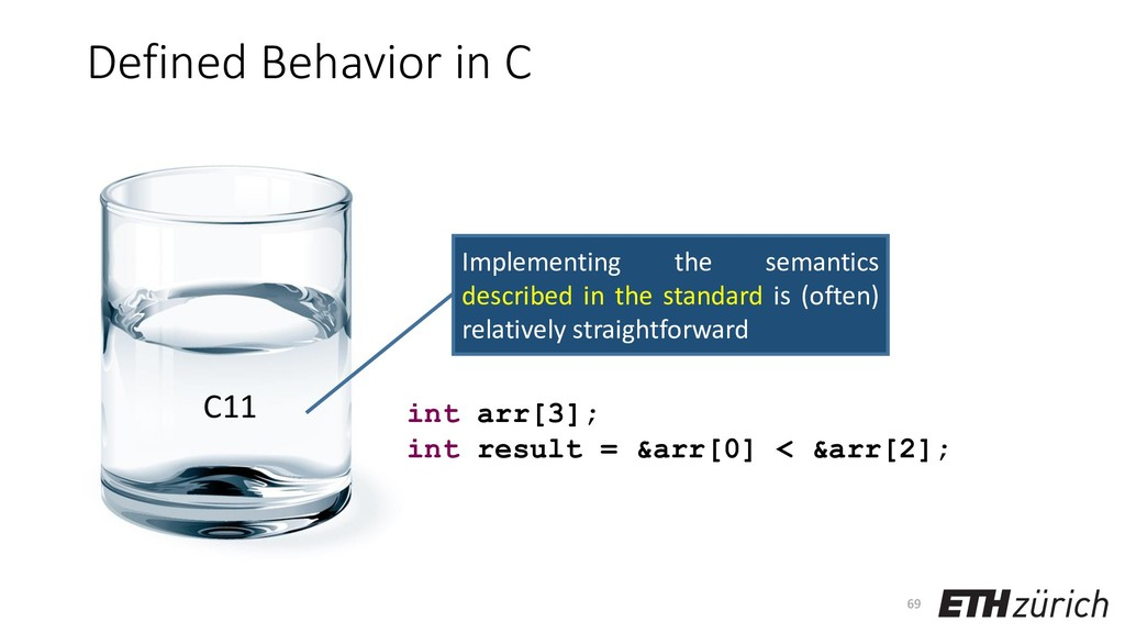Defined Behavior in C 69 C11 Implementing the s...