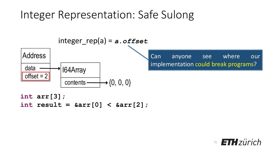 Integer Representation: Safe Sulong 71 integer_...