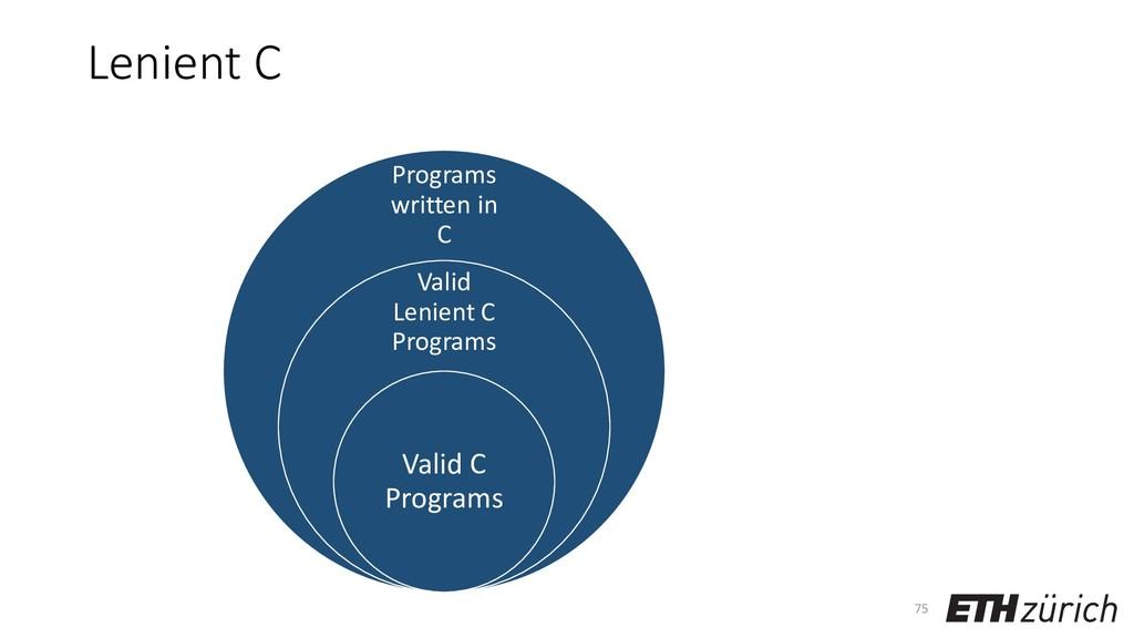 Lenient C Programs written in C Valid Lenient C...