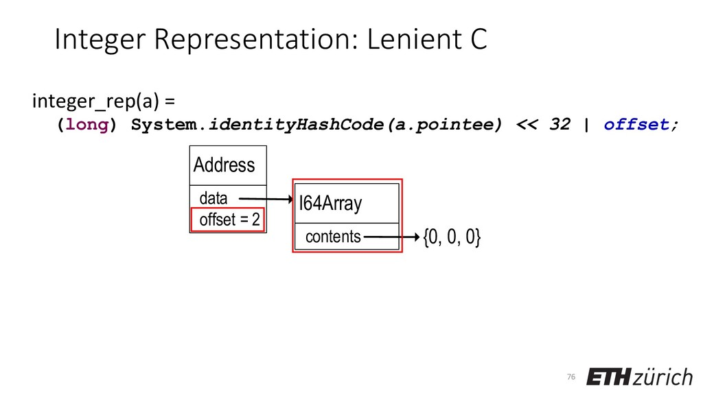 {0, 0, 0} Address offset = 2 data I64Array cont...