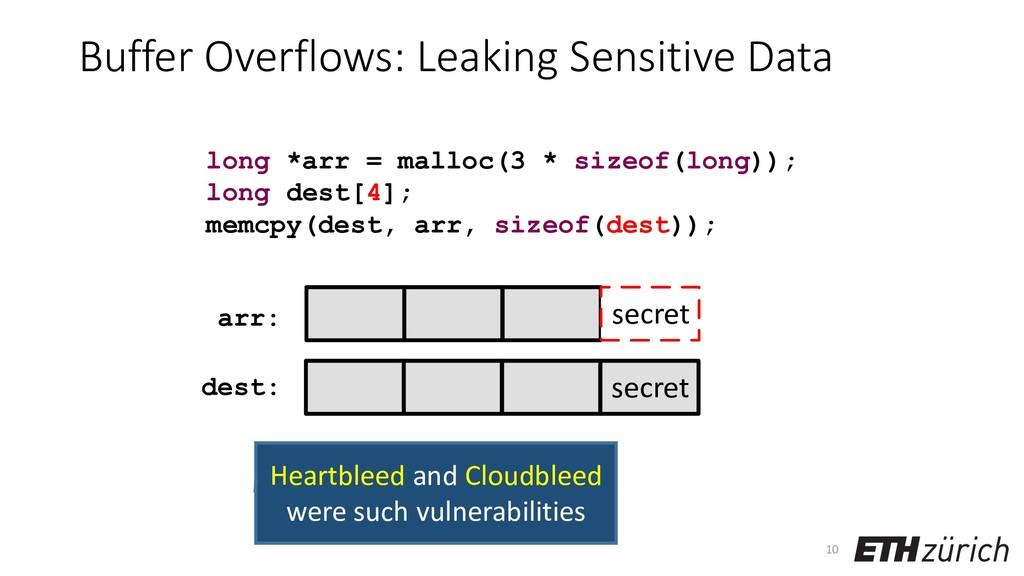 Buffer Overflows: Leaking Sensitive Data 10 lon...
