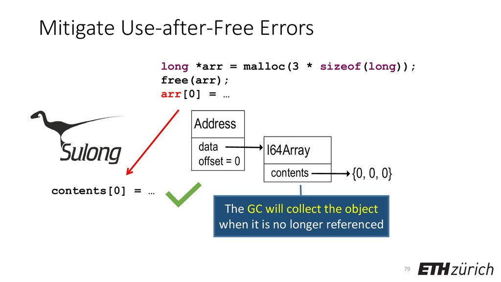 Address offset = 0 data I64Array contents {0, 0...