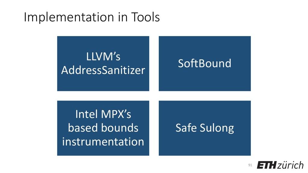 Implementation in Tools LLVM's AddressSanitizer...