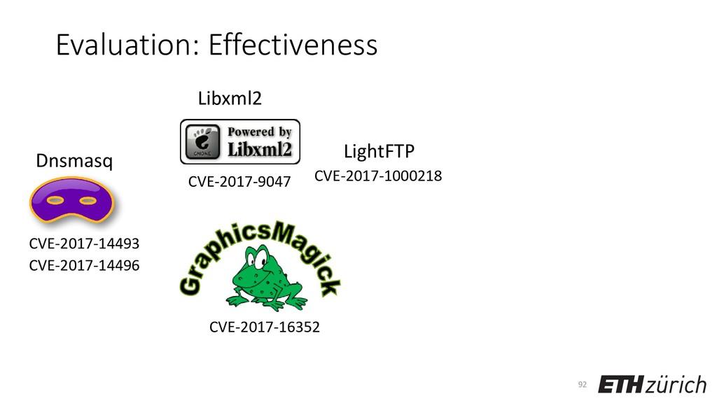 Evaluation: Effectiveness 92 Dnsmasq CVE-2017-1...
