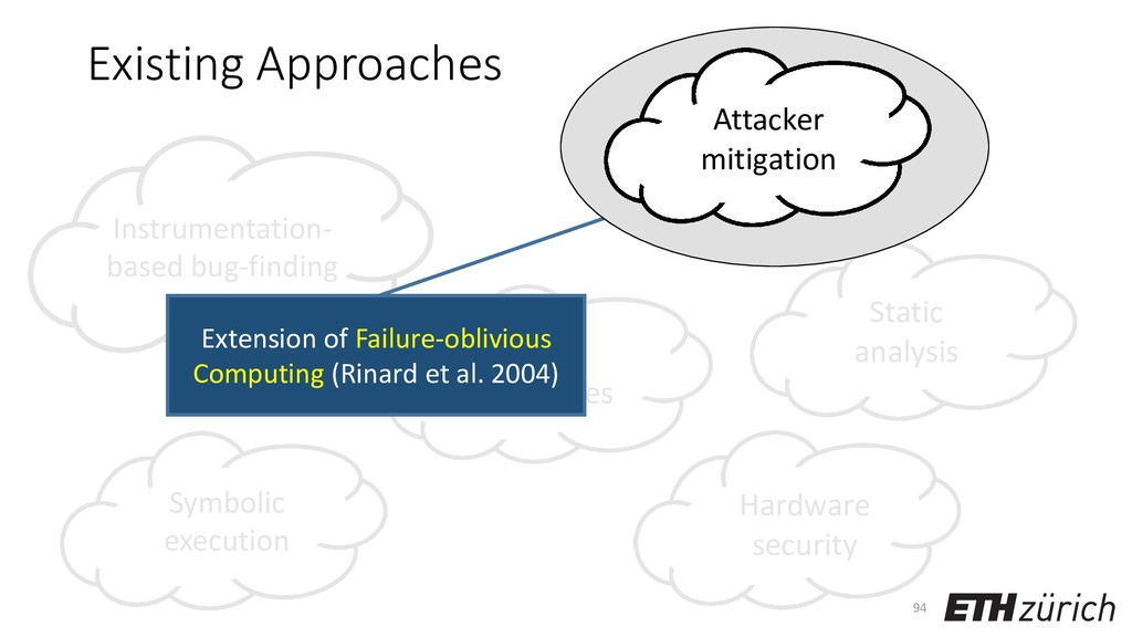 Hardware security Existing Approaches 94 Instru...