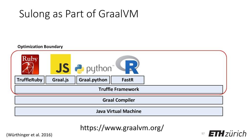 Sulong as Part of GraalVM 97 Java Virtual Machi...