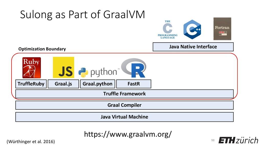 Sulong as Part of GraalVM 98 Java Virtual Machi...