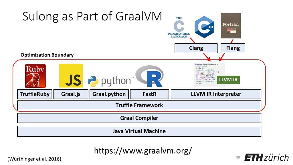 Sulong as Part of GraalVM 99 Java Virtual Machi...