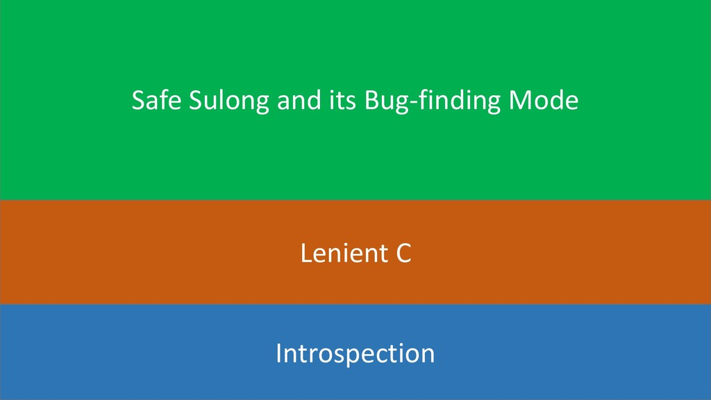 21 Lenient C Safe Sulong and its Bug-finding Mo...