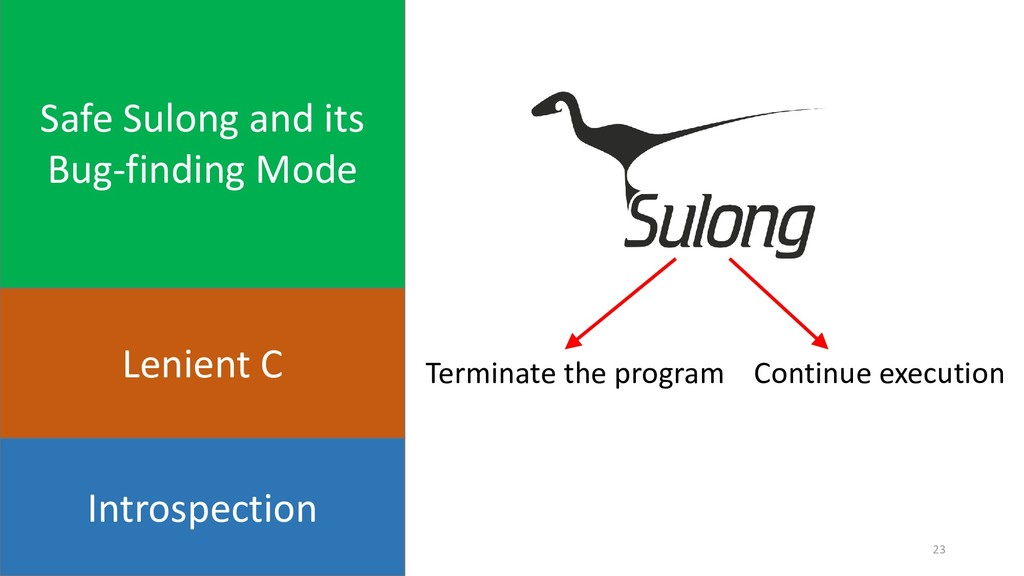 23 Lenient C Safe Sulong and its Bug-finding Mo...