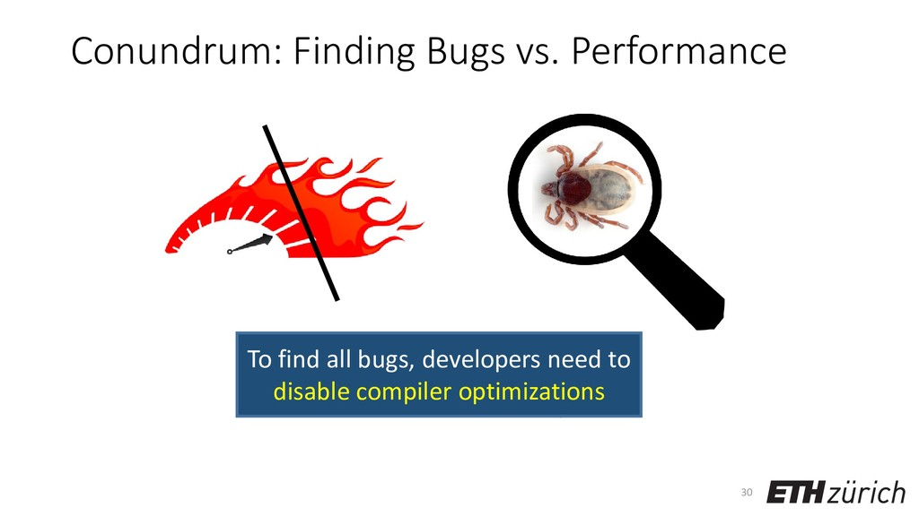 Conundrum: Finding Bugs vs. Performance 30 To f...