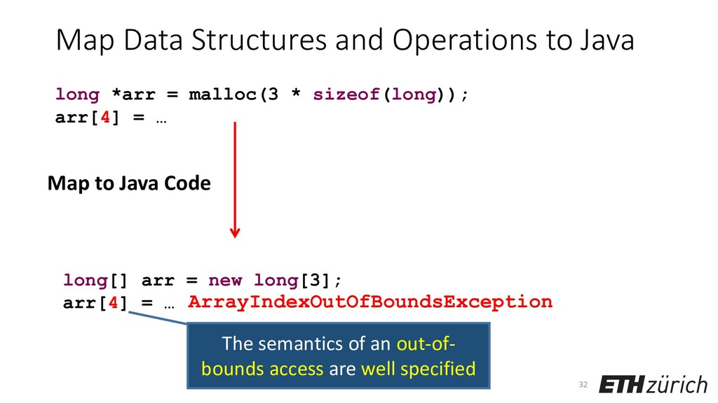 Map Data Structures and Operations to Java 32 l...