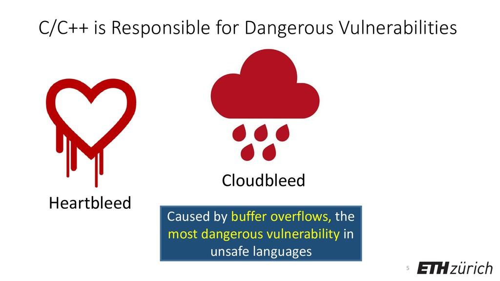 C/C++ is Responsible for Dangerous Vulnerabilit...