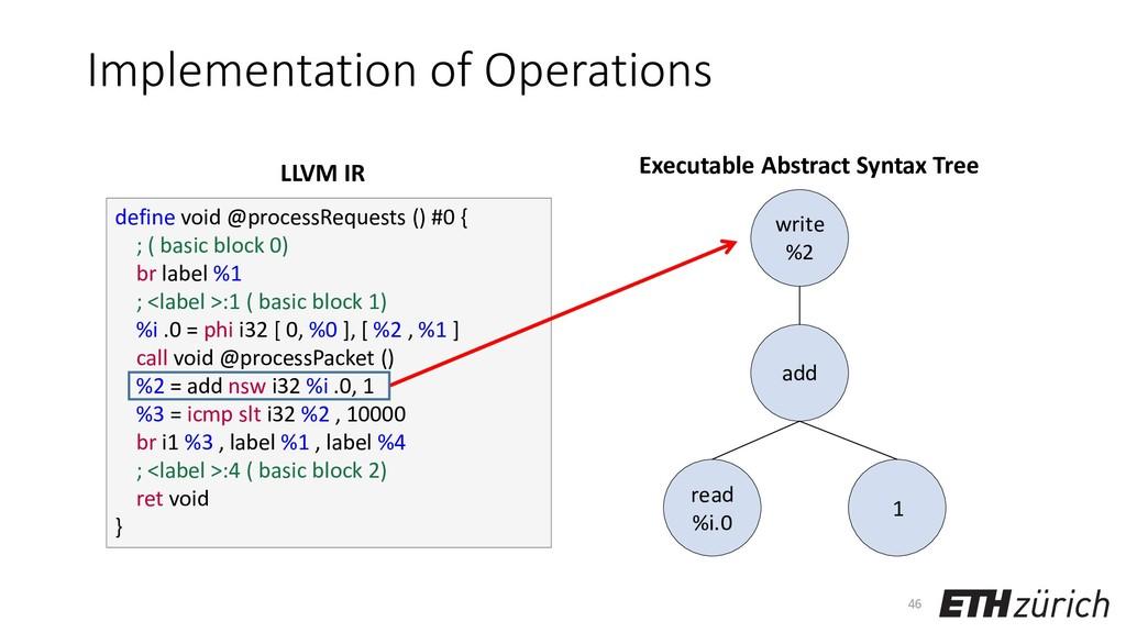 46 define void @processRequests () #0 { ; ( bas...