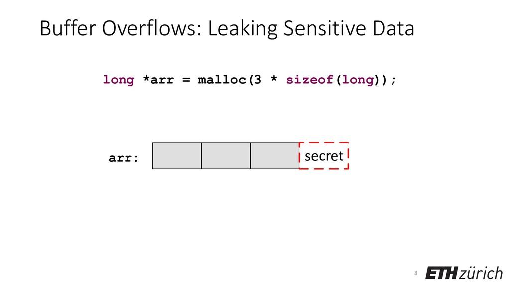 Buffer Overflows: Leaking Sensitive Data 8 long...
