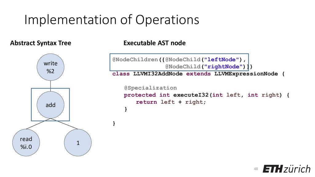 48 Abstract Syntax Tree @NodeChildren({@NodeChi...