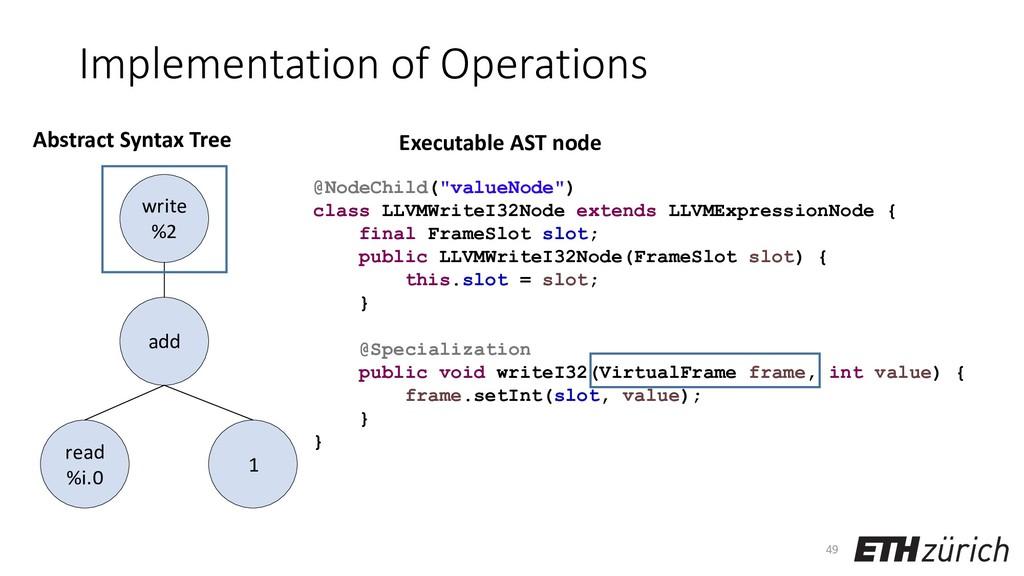 "49 Abstract Syntax Tree @NodeChild(""valueNode"")..."