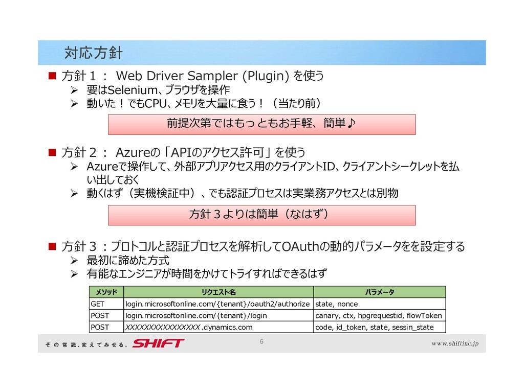 6 対応方針  方針1: Web Driver Sampler (Plugin) を使う ...