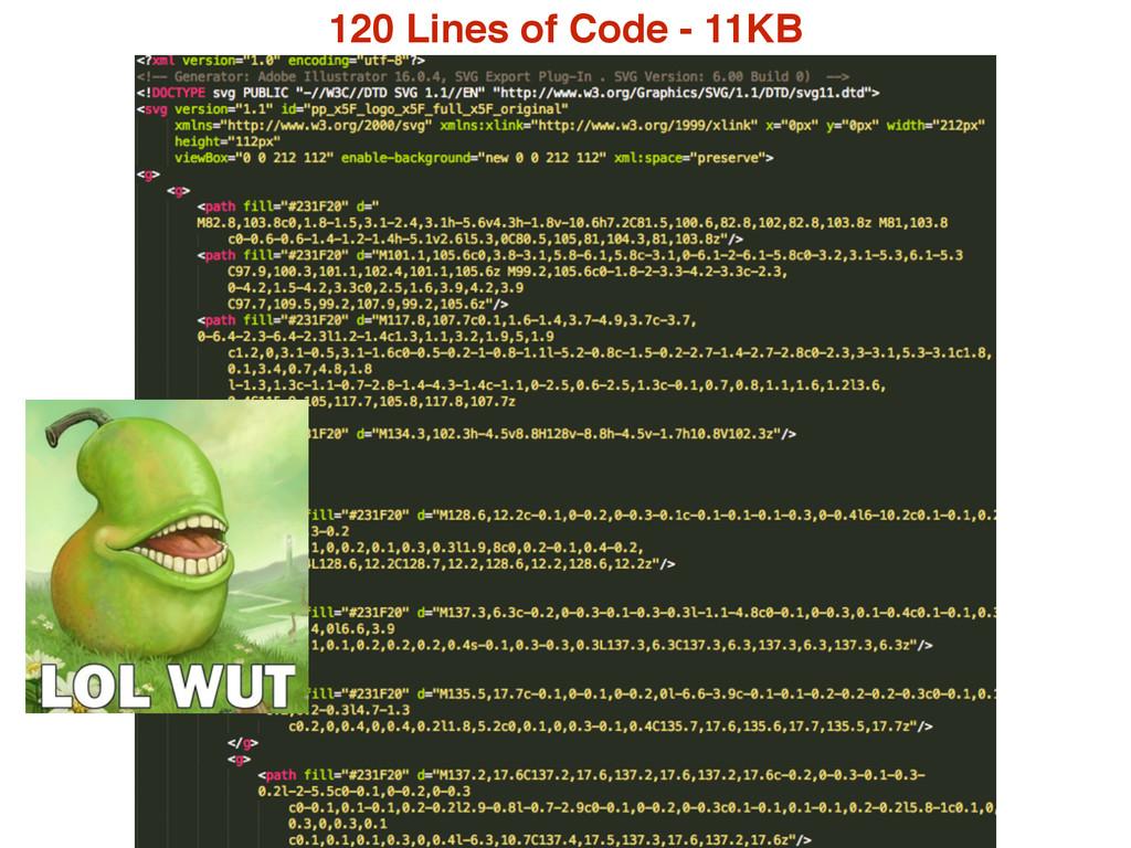 120 Lines of Code - 11KB