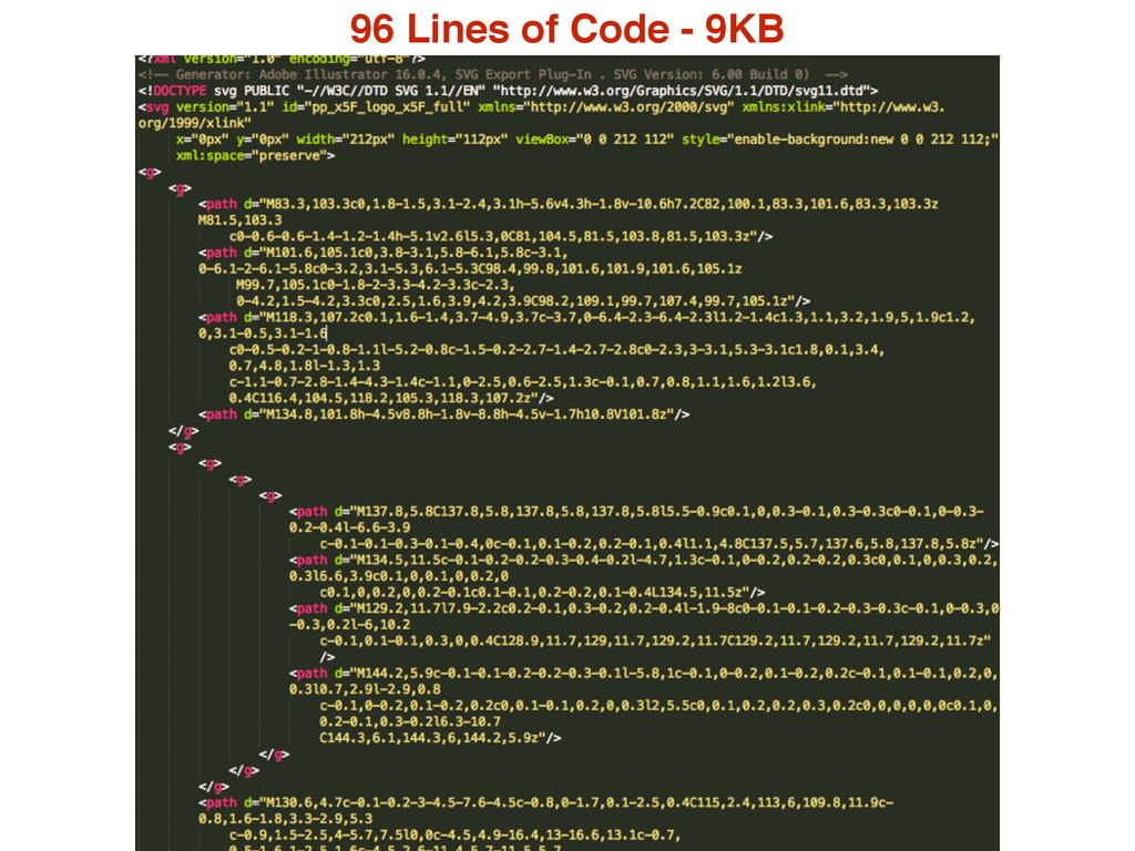 96 Lines of Code - 9KB